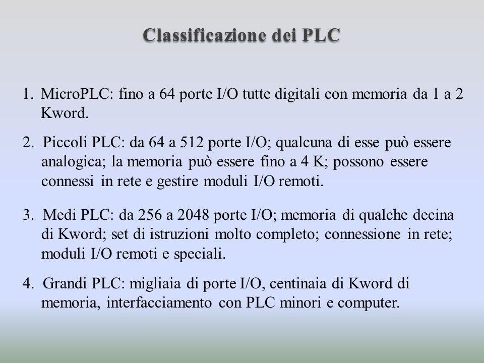 Classificazione dei PLC