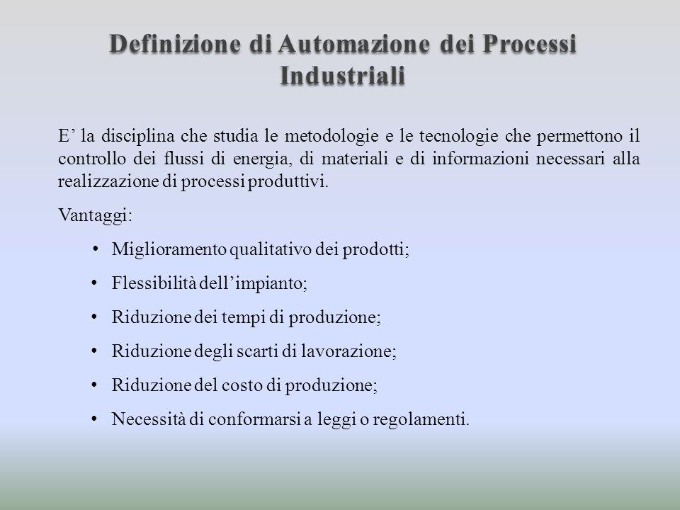 Definizione di Automazione dei Processi Industriali