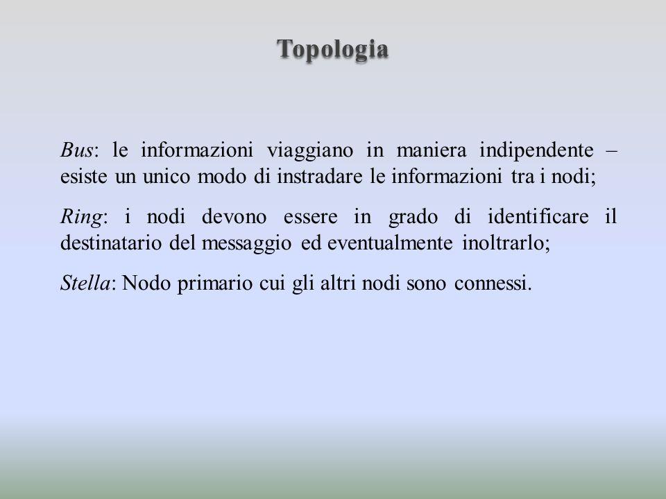 Topologia Bus: le informazioni viaggiano in maniera indipendente – esiste un unico modo di instradare le informazioni tra i nodi;