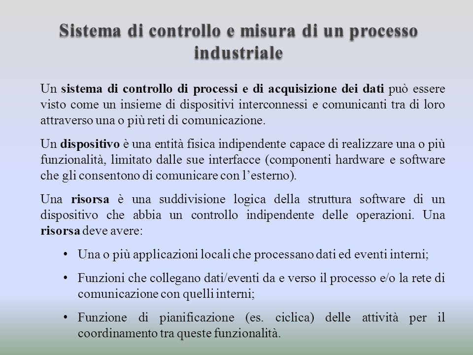 Sistema di controllo e misura di un processo industriale