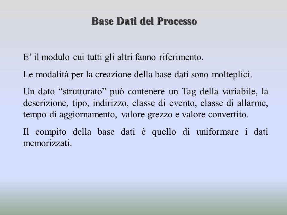 Base Dati del Processo E' il modulo cui tutti gli altri fanno riferimento. Le modalità per la creazione della base dati sono molteplici.