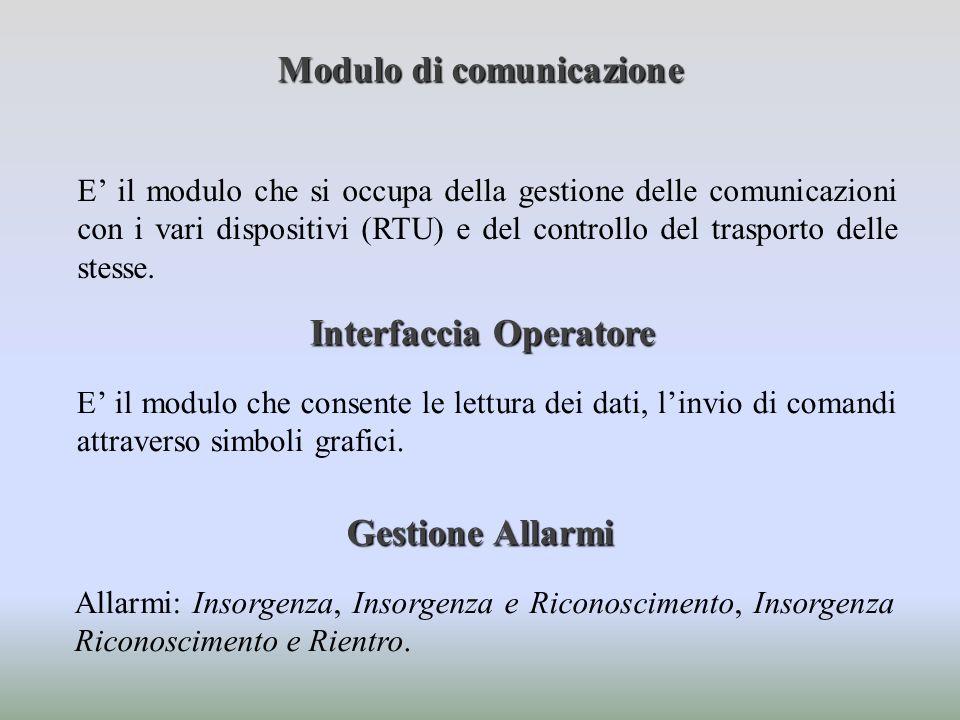 Modulo di comunicazione