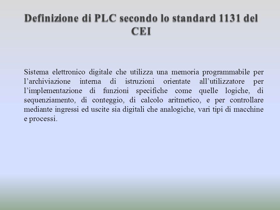 Definizione di PLC secondo lo standard 1131 del CEI