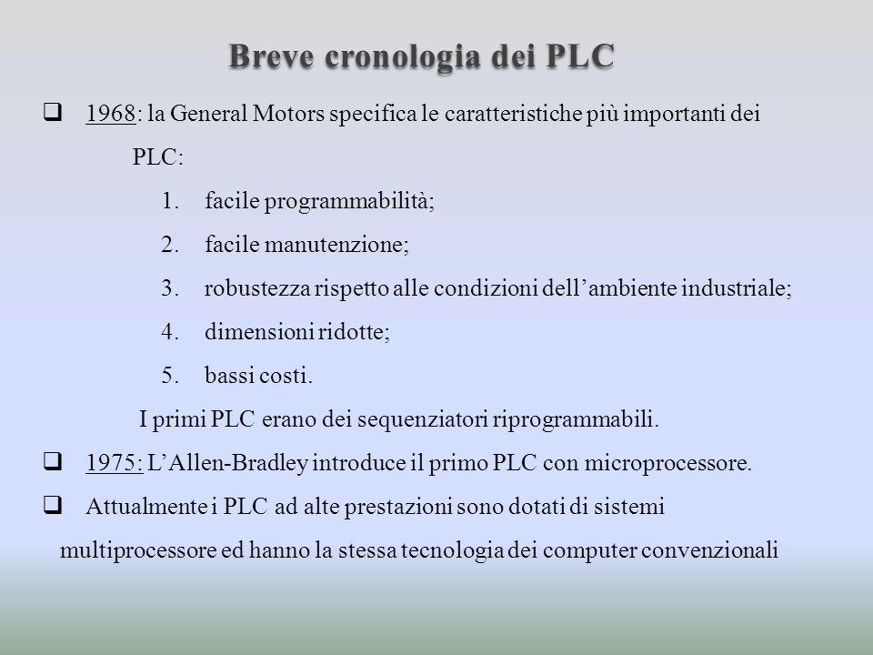 Breve cronologia dei PLC