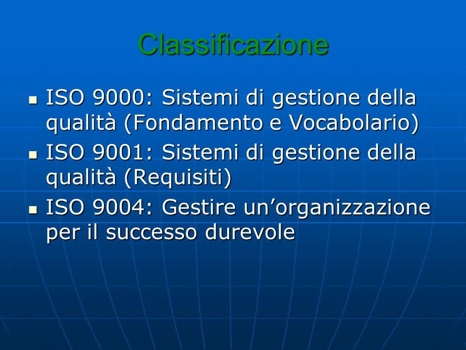 Classificazione ISO 9000: Sistemi di gestione della qualità (Fondamento e Vocabolario) ISO 9001: Sistemi di gestione della qualità (Requisiti)