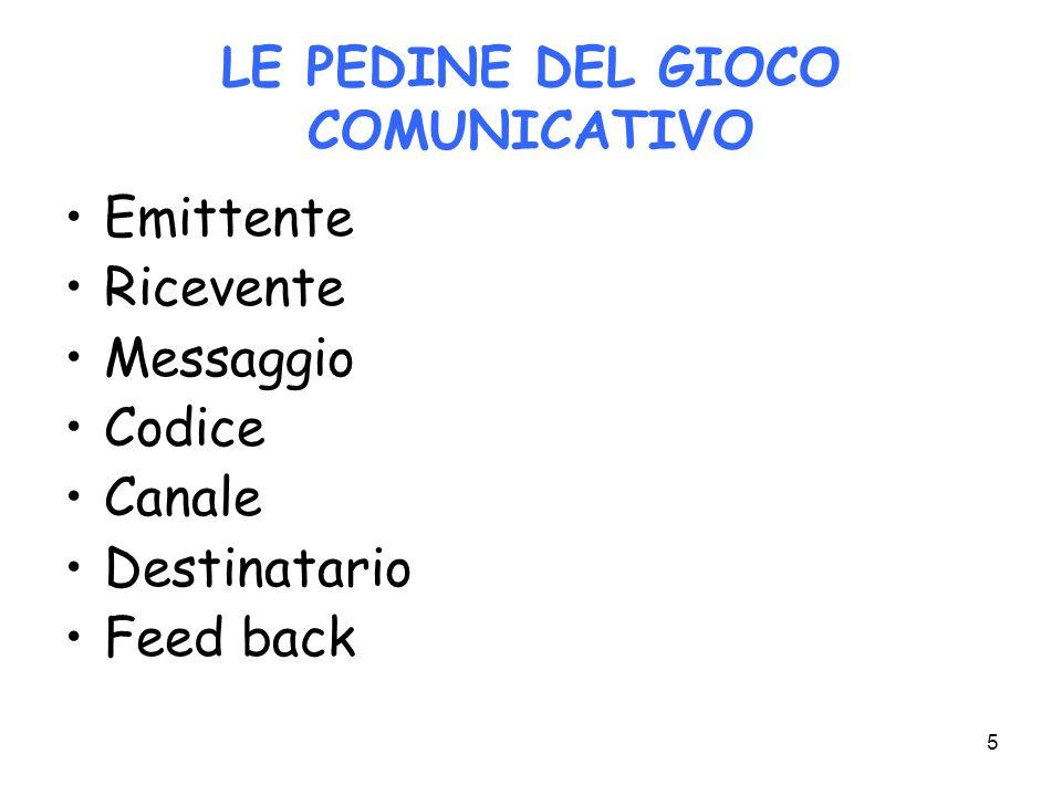 LE PEDINE DEL GIOCO COMUNICATIVO