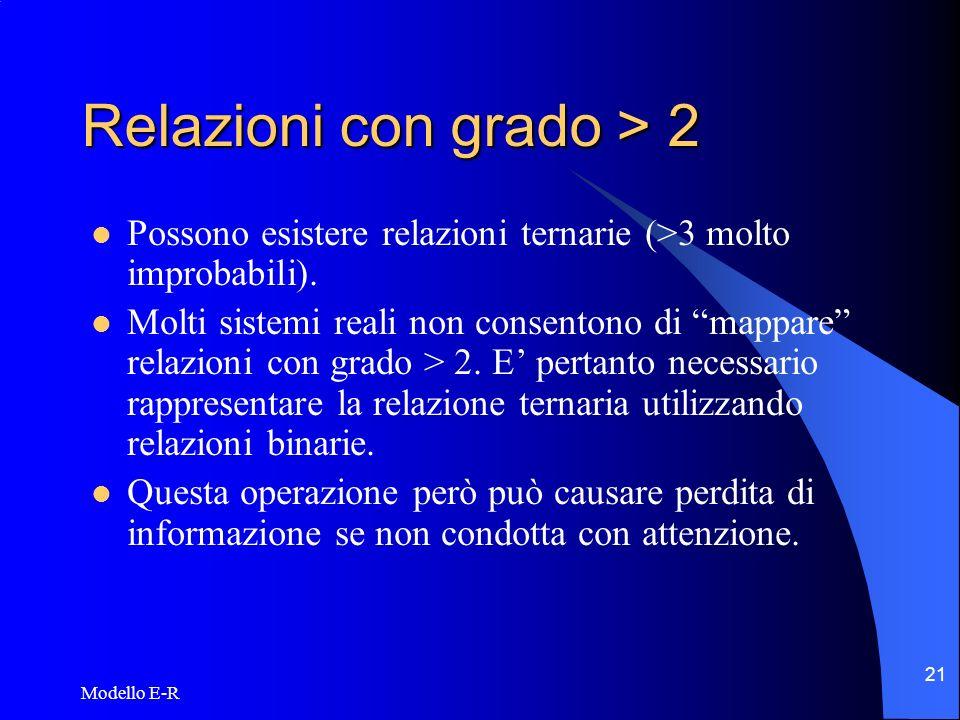 Relazioni con grado > 2