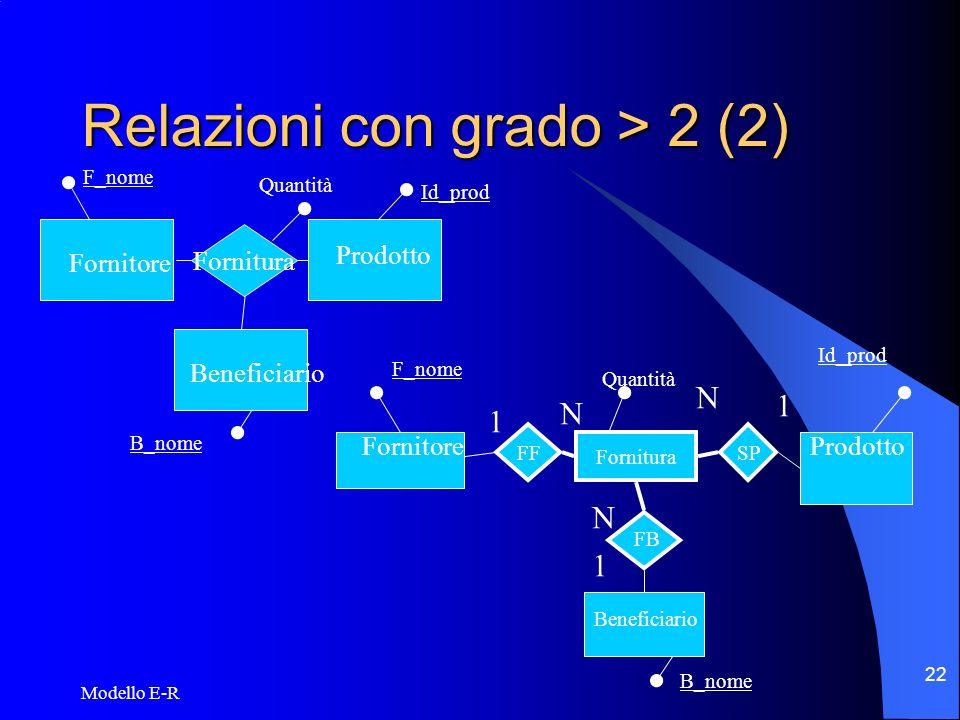 Relazioni con grado > 2 (2)