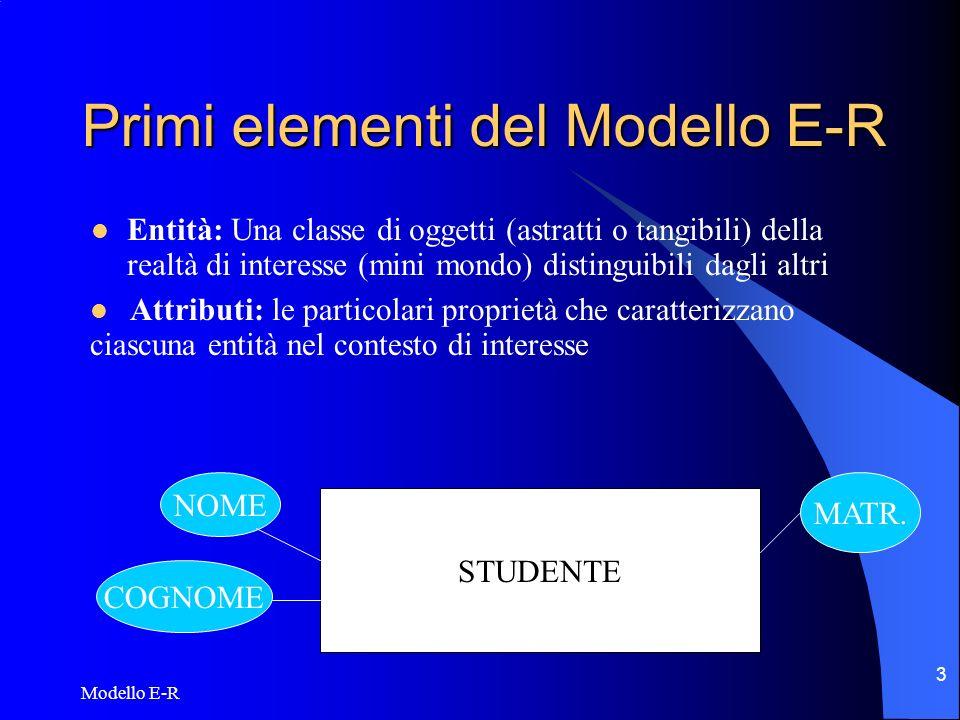 Primi elementi del Modello E-R