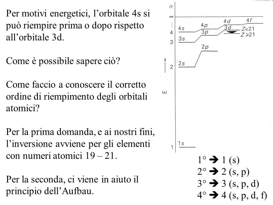 Per motivi energetici, l'orbitale 4s si può riempire prima o dopo rispetto all'orbitale 3d.