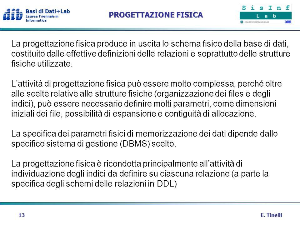 specifico sistema di gestione (DBMS) scelto.