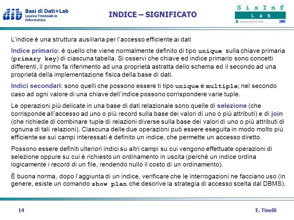INDICE – SIGNIFICATO L'indice è una struttura ausiliaria per l'accesso efficiente ai dati.