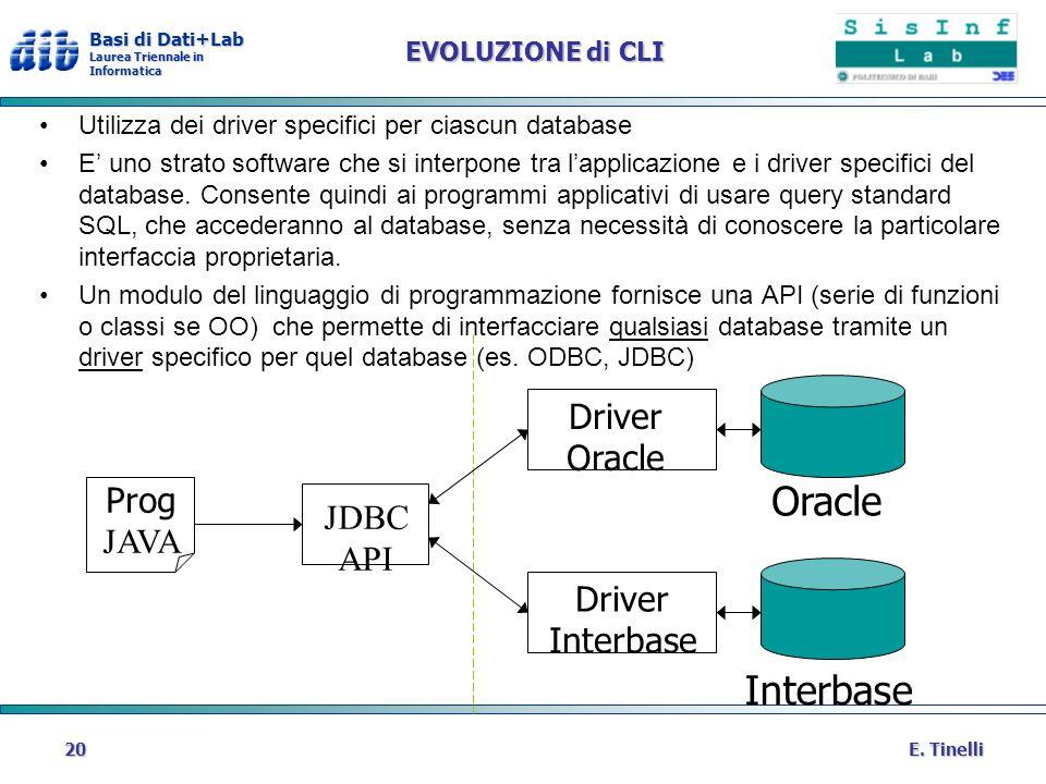 Oracle Interbase Driver Prog JDBC JAVA API EVOLUZIONE di CLI