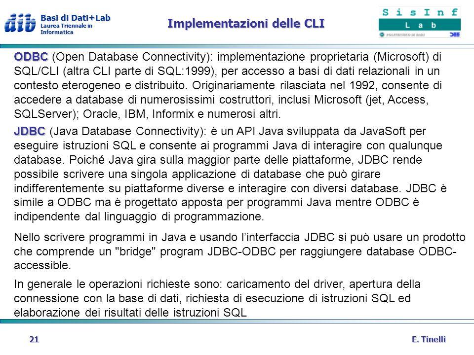Implementazioni delle CLI