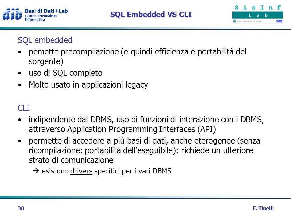 Molto usato in applicazioni legacy CLI