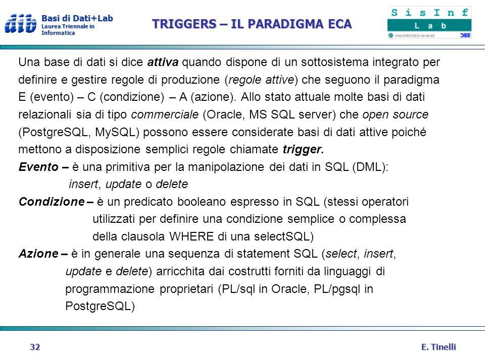 TRIGGERS – IL PARADIGMA ECA