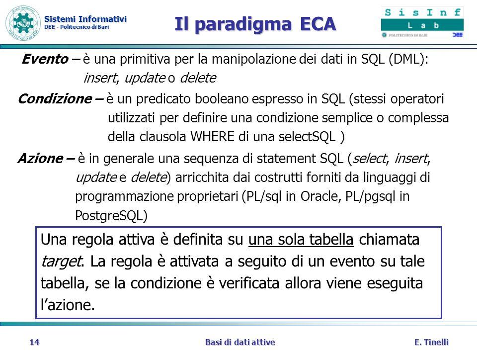 Il paradigma ECAEvento – è una primitiva per la manipolazione dei dati in SQL (DML): insert, update o delete.