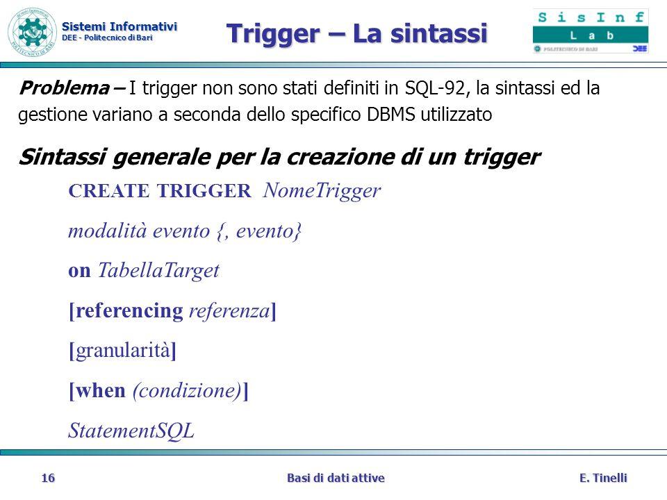 Trigger – La sintassi Sintassi generale per la creazione di un trigger