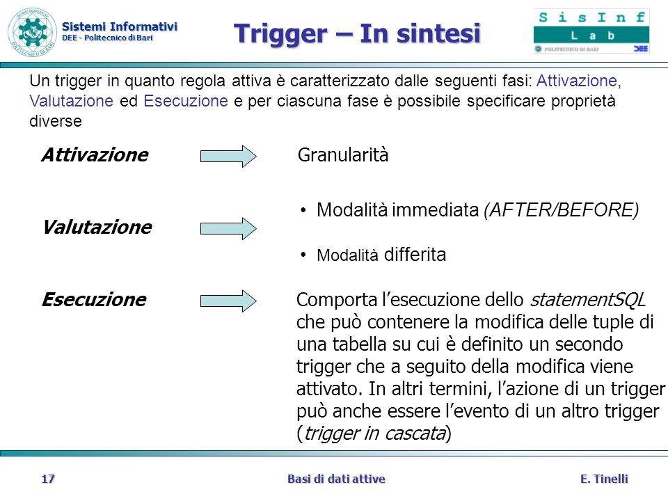 Trigger – In sintesi Attivazione Granularità