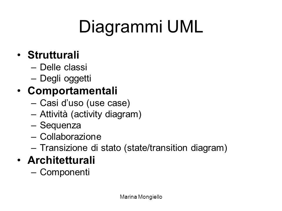 Diagrammi UML Strutturali Comportamentali Architetturali Delle classi