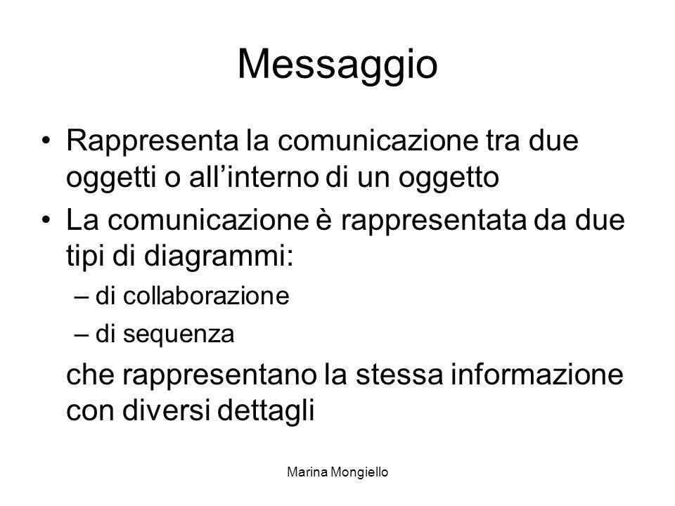 Messaggio Rappresenta la comunicazione tra due oggetti o all'interno di un oggetto. La comunicazione è rappresentata da due tipi di diagrammi: