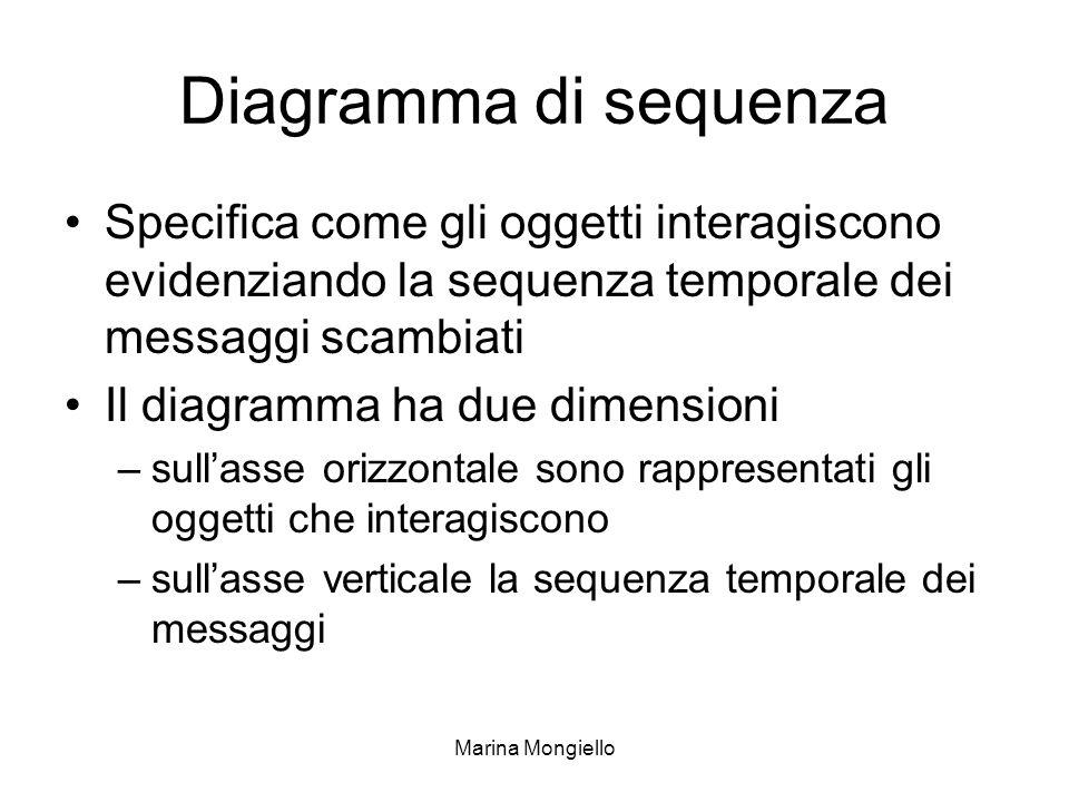 Diagramma di sequenza Specifica come gli oggetti interagiscono evidenziando la sequenza temporale dei messaggi scambiati.