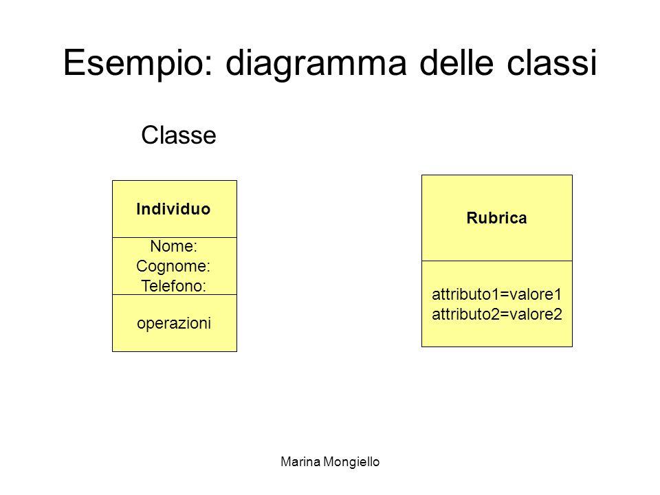 Esempio: diagramma delle classi