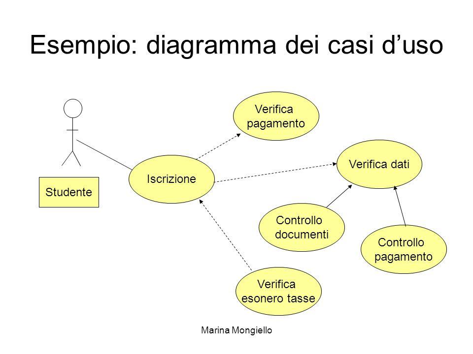 Esempio: diagramma dei casi d'uso