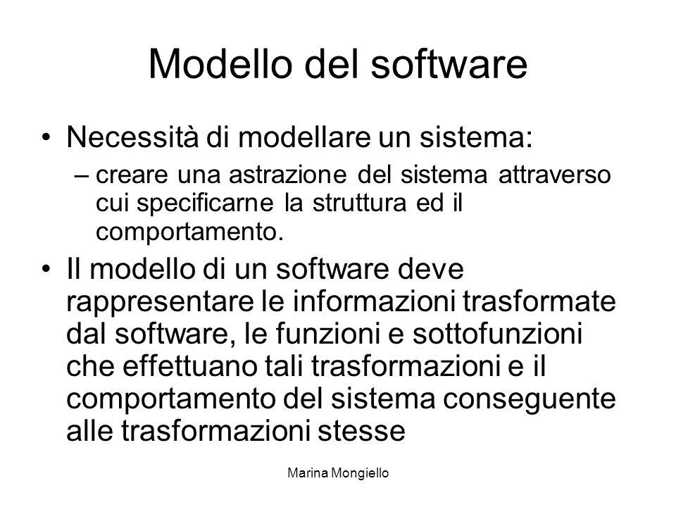 Modello del software Necessità di modellare un sistema: