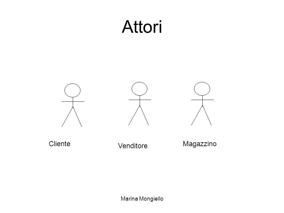 Attori Cliente Magazzino Venditore Marina Mongiello