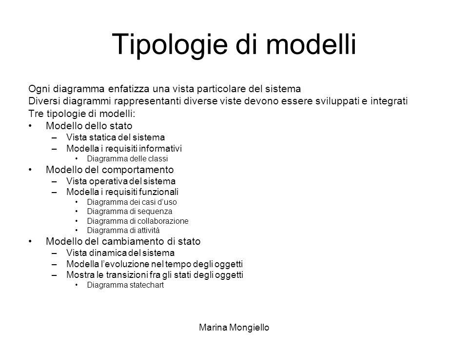 Tipologie di modelli Ogni diagramma enfatizza una vista particolare del sistema.