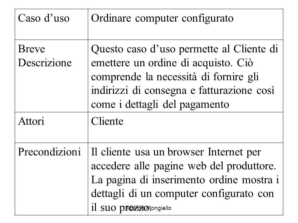 Ordinare computer configurato Breve Descrizione