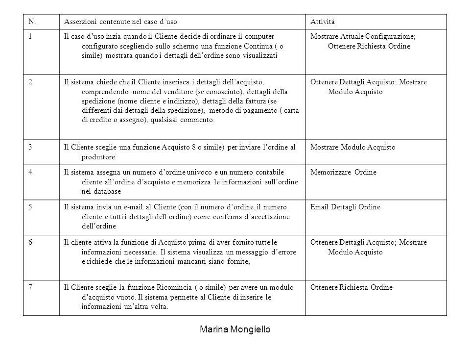 Marina Mongiello N. Asserzioni contenute nel caso d'uso Attività 1
