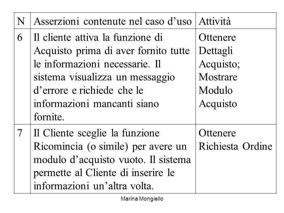 Asserzioni contenute nel caso d'uso Attività 6