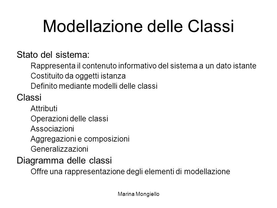 Modellazione delle Classi