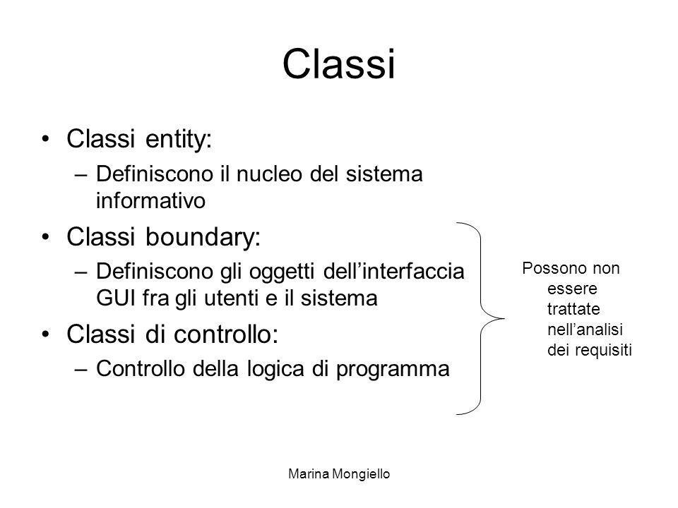 Classi Classi entity: Classi boundary: Classi di controllo: