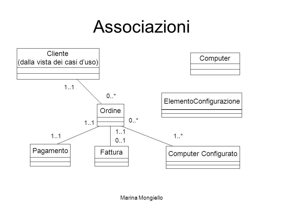 Associazioni Cliente (dalla vista dei casi d'uso) Computer