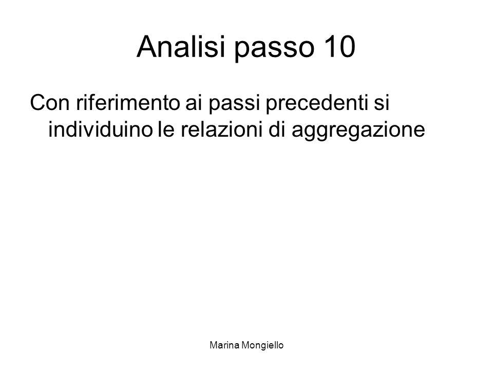 Analisi passo 10 Con riferimento ai passi precedenti si individuino le relazioni di aggregazione.