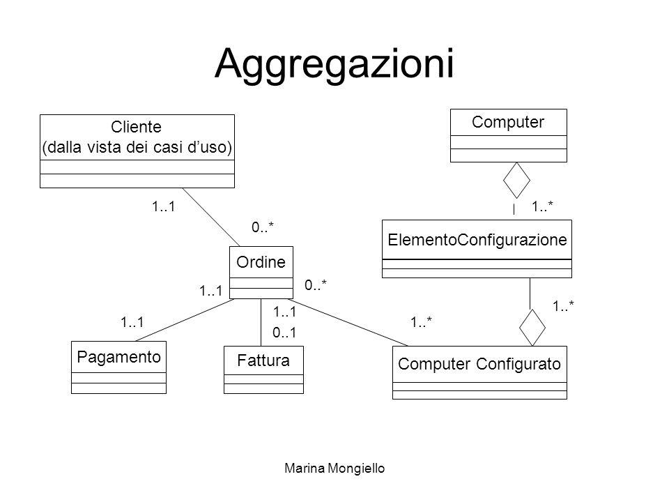 Aggregazioni Computer Cliente (dalla vista dei casi d'uso)