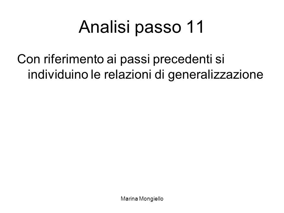 Analisi passo 11 Con riferimento ai passi precedenti si individuino le relazioni di generalizzazione.