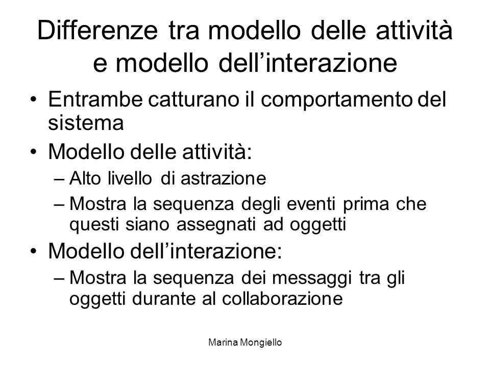 Differenze tra modello delle attività e modello dell'interazione