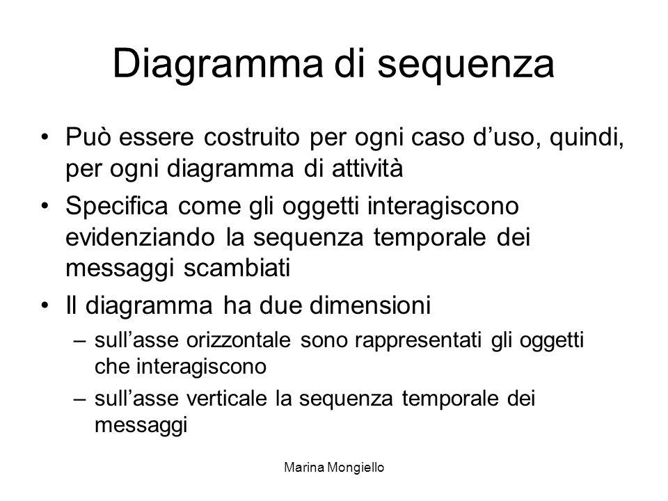 Diagramma di sequenza Può essere costruito per ogni caso d'uso, quindi, per ogni diagramma di attività.