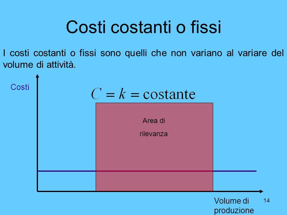 Costi costanti o fissi I costi costanti o fissi sono quelli che non variano al variare del volume di attività.