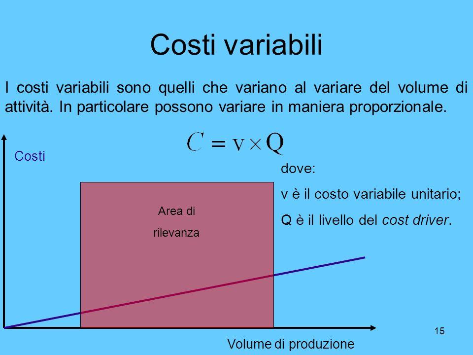Costi variabili I costi variabili sono quelli che variano al variare del volume di attività. In particolare possono variare in maniera proporzionale.