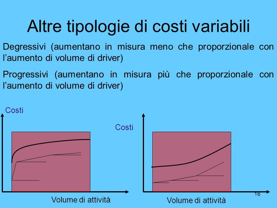 Altre tipologie di costi variabili