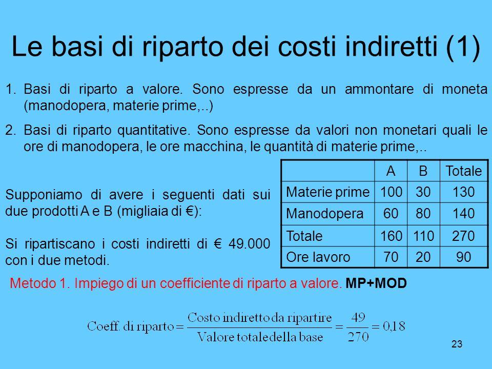 Le basi di riparto dei costi indiretti (1)