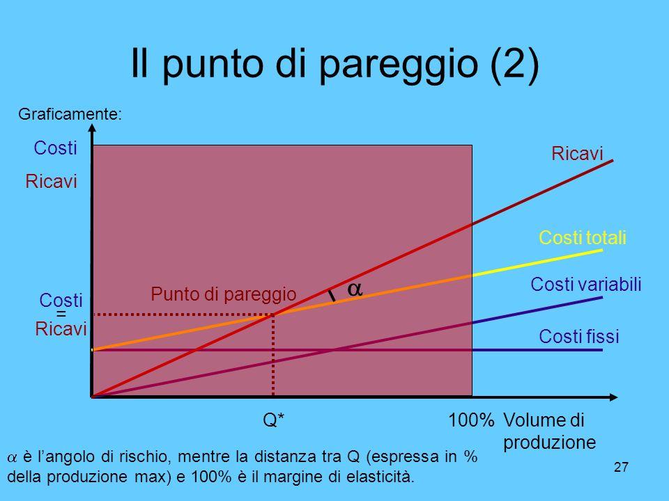 Il punto di pareggio (2) a Costi Ricavi Ricavi Costi totali