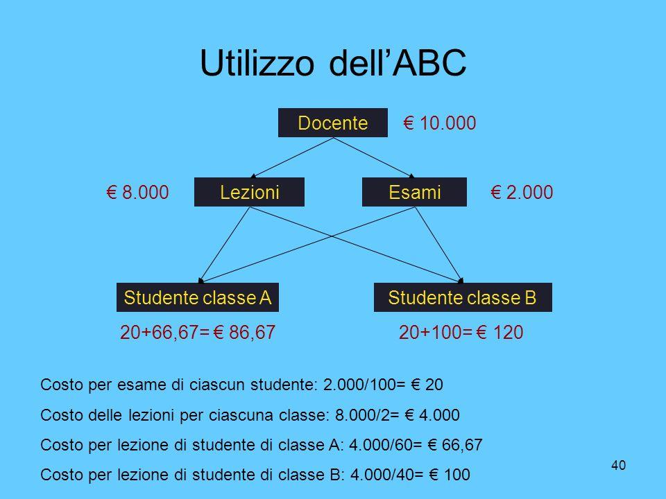 Utilizzo dell'ABC Docente € 10.000 € 8.000 Lezioni Esami € 2.000