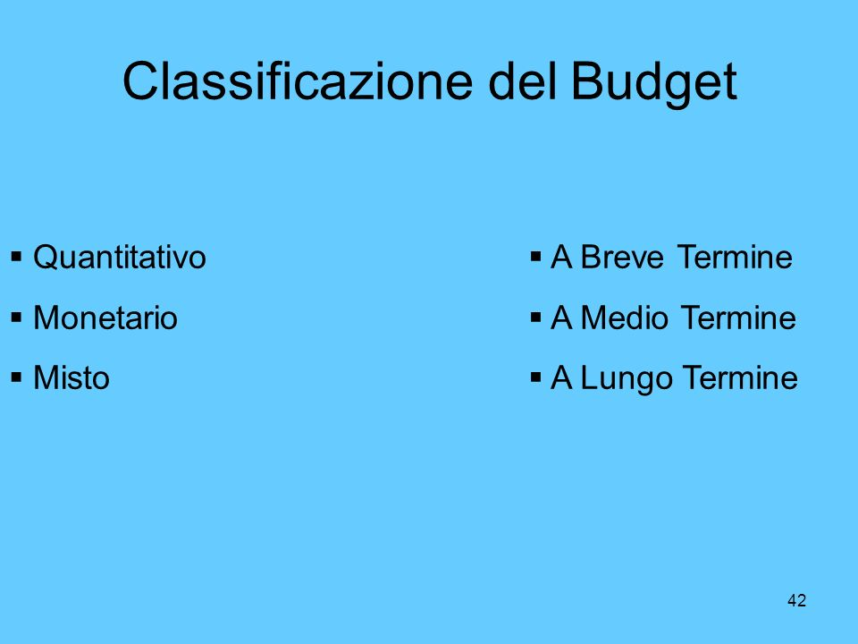 Classificazione del Budget