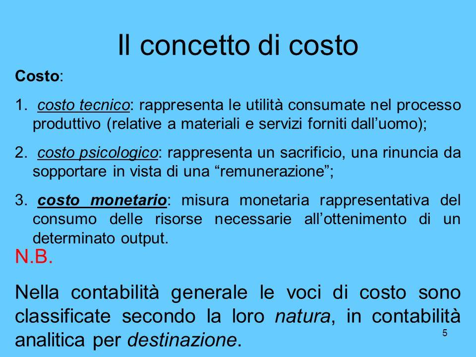Il concetto di costo Costo: